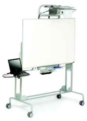 Explore Mobile Interactive Whiteboard with Stand
