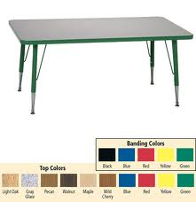 8400 Series Activity Tables